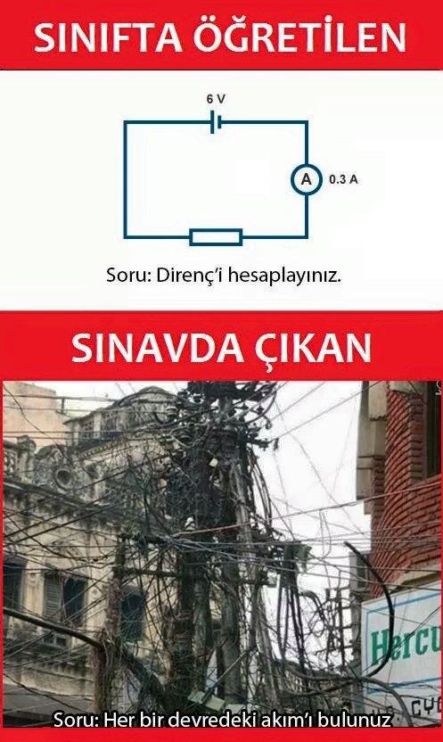 Elektrik Elektronik Mühendisliği Zorlukları