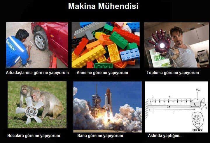 Makine Mühendisliği Hakkında