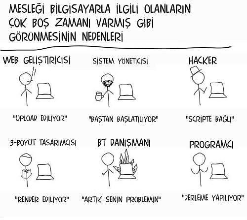 Yazılım Öğrenmek - Programlama Öğrenmek