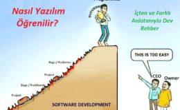 Yazılım Öğrenmek - Programlama Öğrenmek Baba Rehber