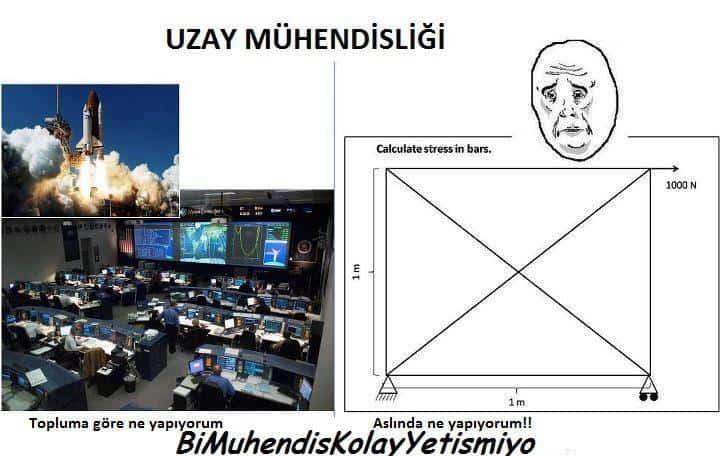Havacılık ve uzay mühendisliği :)