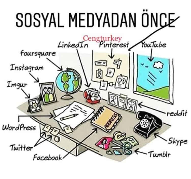 Sosyal Medyadan Önce, Sonrasını Yaşıyoruz Zaten