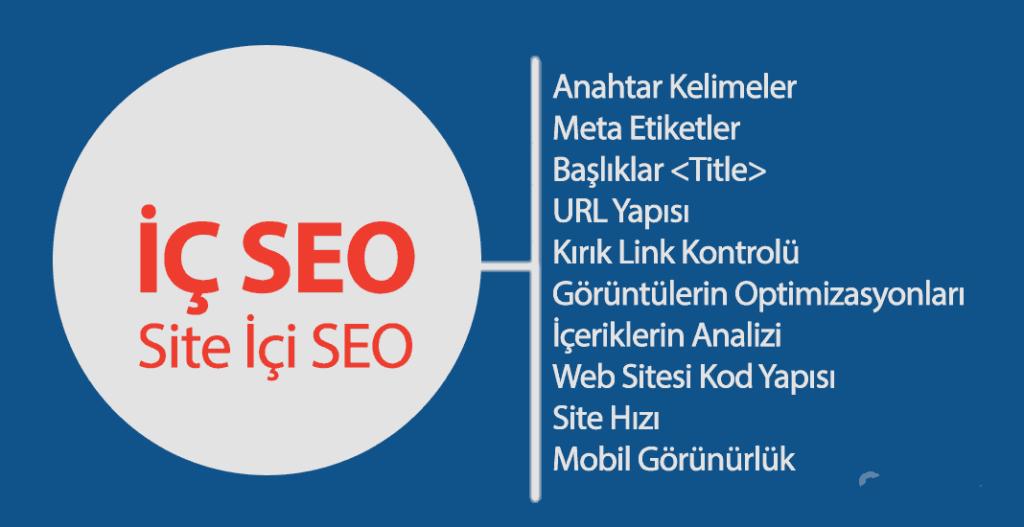 Bir Takım Önemli Site İçi SEO Kriterleri